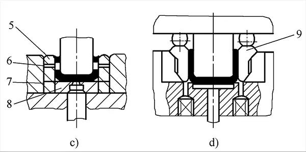 U-shaped bending die