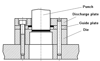discharge plate design