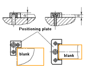 positioning plate and positioning pin