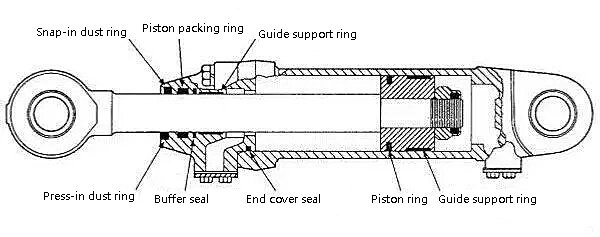 Common seals for hydraulic cylinders
