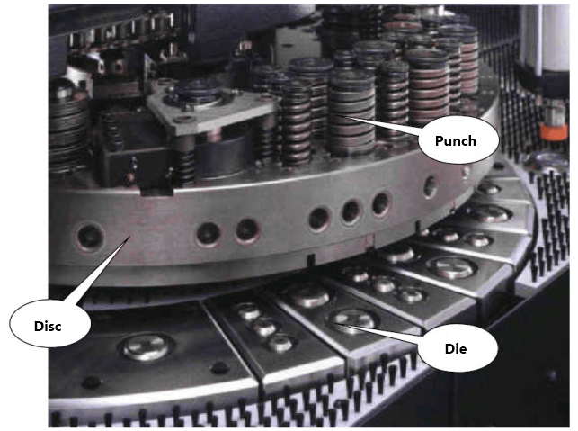 Distribution of dies on the turntable of a CNC turret punch