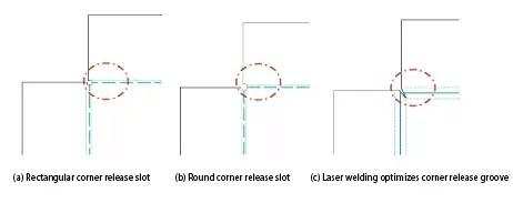 Schematic diagram of corner release slot