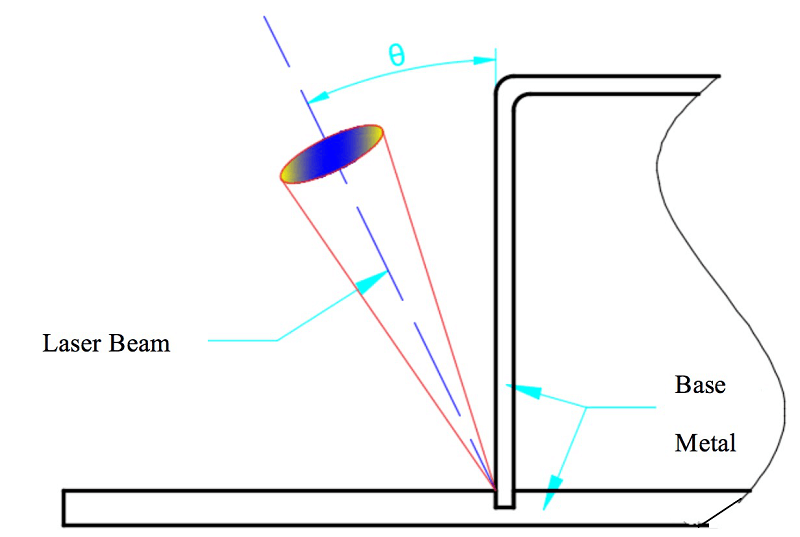 Joint type and welding method
