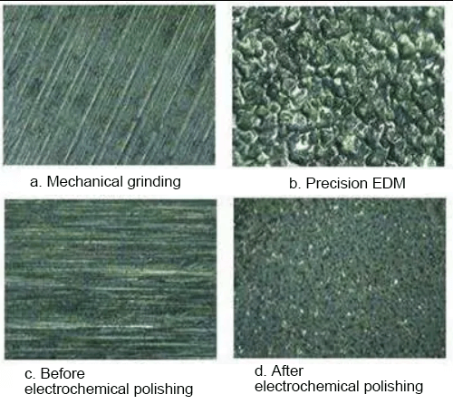 Surface roughness formation factors