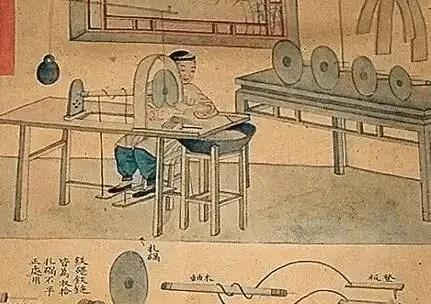 from TianGong KaiWu
