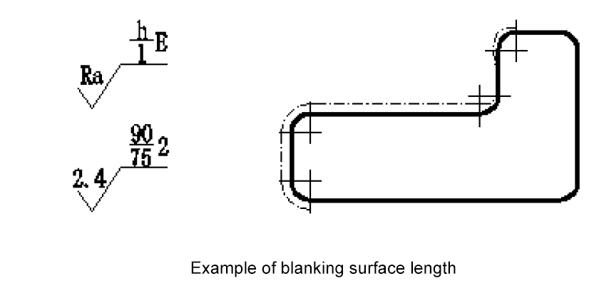 Method and significance of the quality of the blanking surface