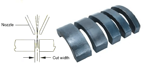 The effect of a 12000W laser cutting carbon steel with a positive focal point