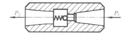Fig. 2 Check valve structure
