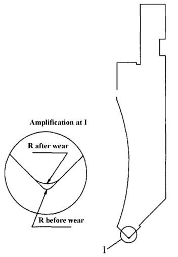 Fig. 2 Wear diagram of upper die
