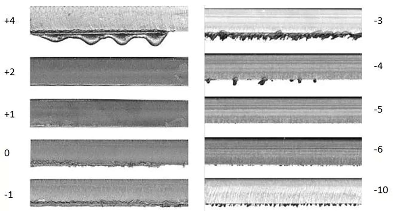 Fig. 7 Influence of beam focus on cutting effect (carbon steel- 15mm, stainless steel- 8mm)