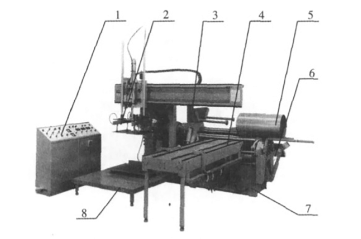 Fig. 8 Layout I of coil flexible processing unit