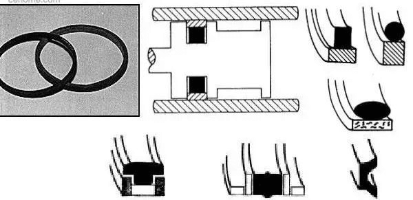 Fig. 11 Common types of piston seal ring.