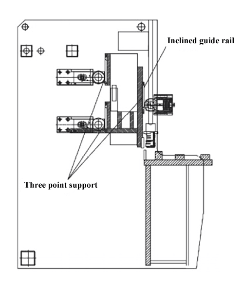 Fig. 11 Structure diagram of inclined guide rail guillotine shear
