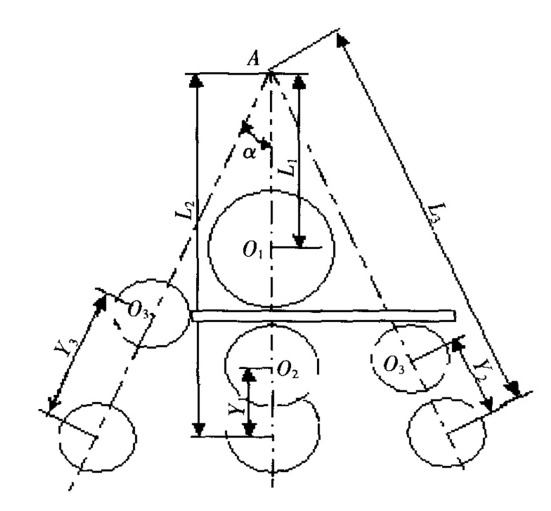 Fig. 3 Process position of aligning rolls