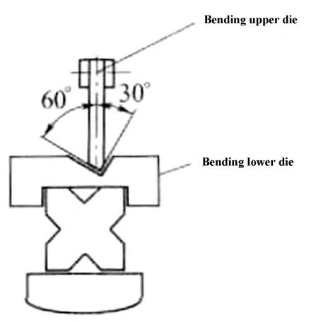 Fig. 7 Improvement on the ordinary press brake machine