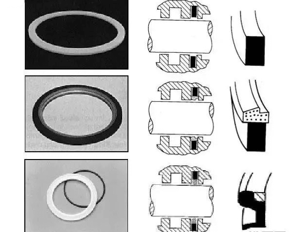 Fig. 8- Common types of buffer seal ring.