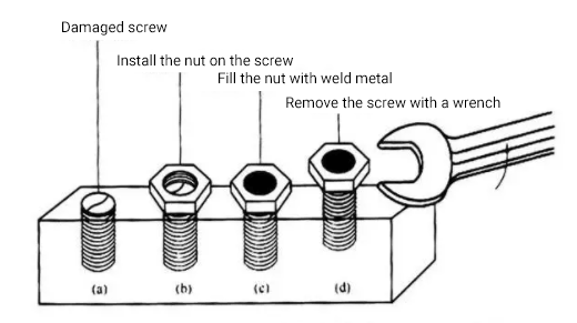 Removal of the remaining part of the set screw by welding