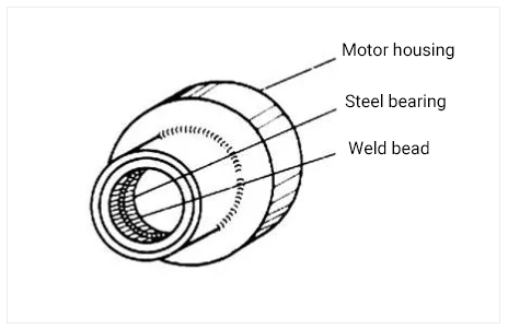 Schematic diagram of removing stuck bearing by welding method