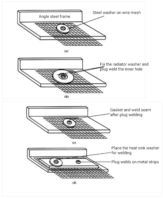 Welding sketch of wire mesh and frame structure