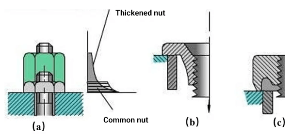 ring groove nut