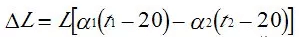 the measurement error caused by the temperature