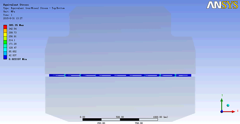 Loading simulation animation of the convex worktable