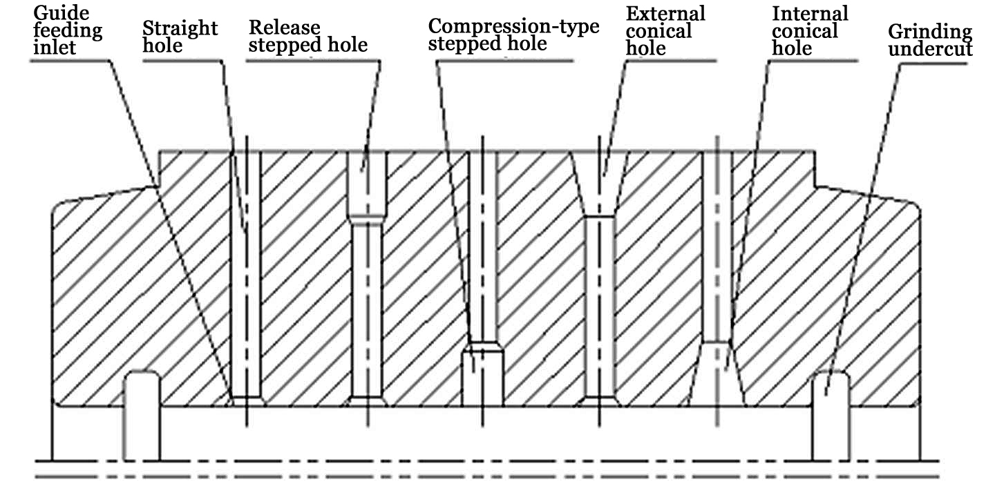 Ring Die-Other-Conical Surface, Ring Die-Other-Conical