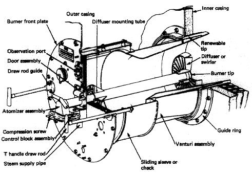 Bdp Furnace Wiring Diagram, Bdp, Get Free Image About