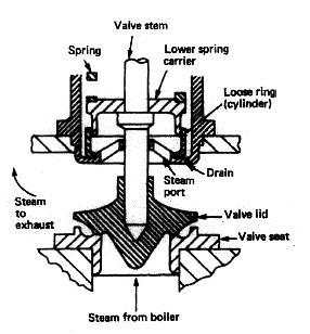 High Pressure Boiler Diagram, High, Free Engine Image For