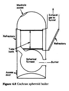 Boiler: Cochran Boiler