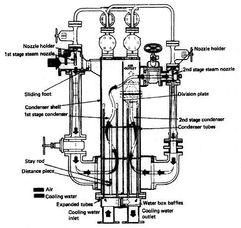 Main Drain Valve, Main, Free Engine Image For User Manual