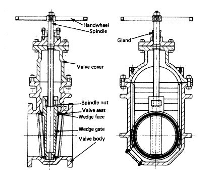 Various valves arrangement for machinery spaces piping system