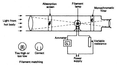 Stewart Warner Temp Gauge Wiring Diagram Sunpro Gauges
