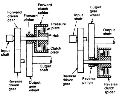 Couplings, clutches and gearboxes of a marine diesel engine