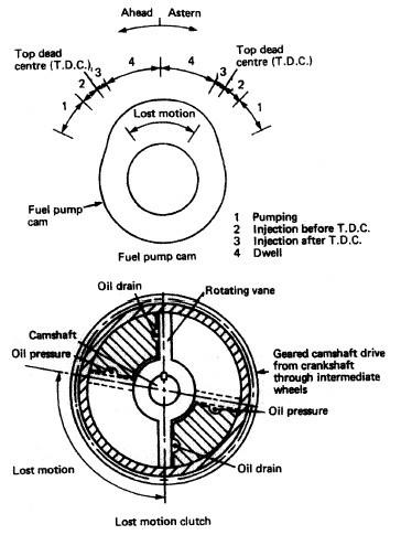 Wye Delta Starter Wiring Diagram. Diagram. Auto Wiring Diagram