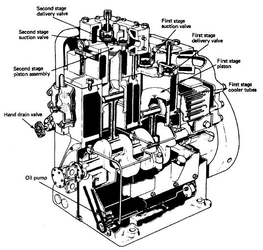 Marine Engine Cooling System Diagram Chevy Cooling System