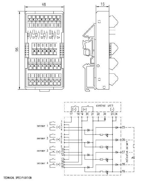 Input Expansion Modules for Safety Relays PLc / SIL 1