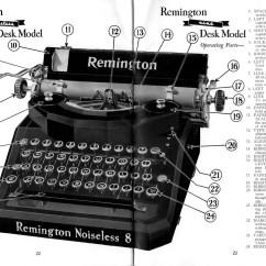 Manual Typewriter Diagram 2016 Mitsubishi Lancer Radio Wiring Manuals