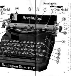 remington noiseless 8 and 9  [ 1454 x 984 Pixel ]