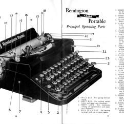 Manual Typewriter Diagram How The Eye Works Manuals