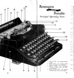 remington rand model 1  [ 1456 x 986 Pixel ]