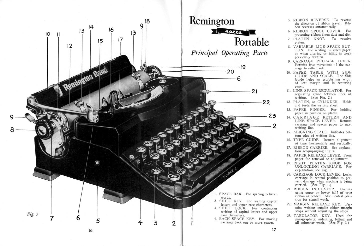 hight resolution of remington rand model 1