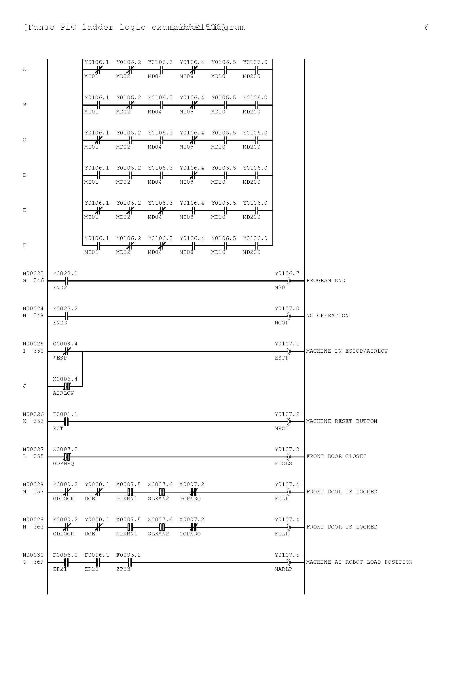 Fanuc Ladder Logic - Ivoiregion