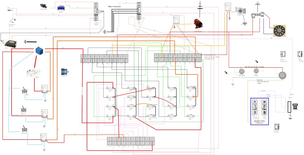 medium resolution of 300zx z32 wiring diagrams detailed schematics diagram rh lelandlutheran com 300zx power window wiring diagram 300zx