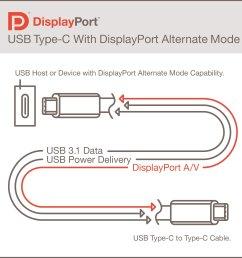 usb type c connector diagram [ 2057 x 2057 Pixel ]