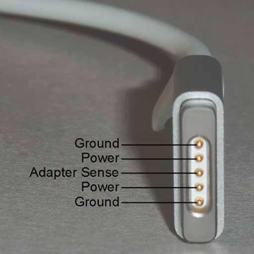 Ac Adapter Power Cord Wiring Magsafe Svelati I Misteri Del Connettore Dei Portatili