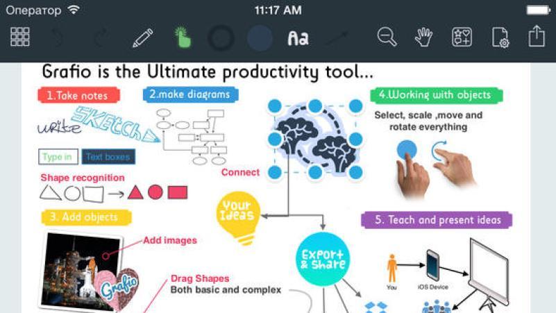 grafico le migliori app per la produttività
