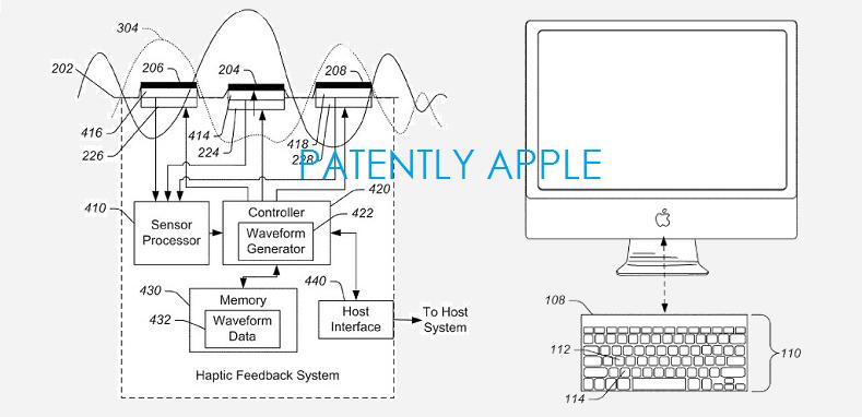 Apple potrebbe usare Force Touch per costruire tastiere