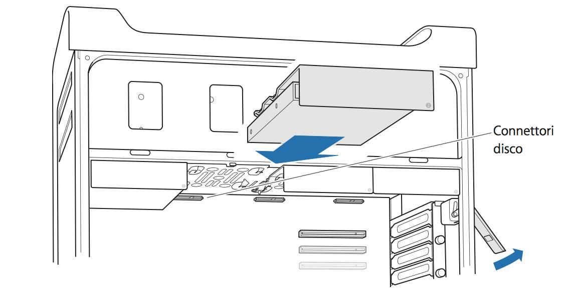 Un SSD per il vostro Mac, tutto quello che vi serve sapere