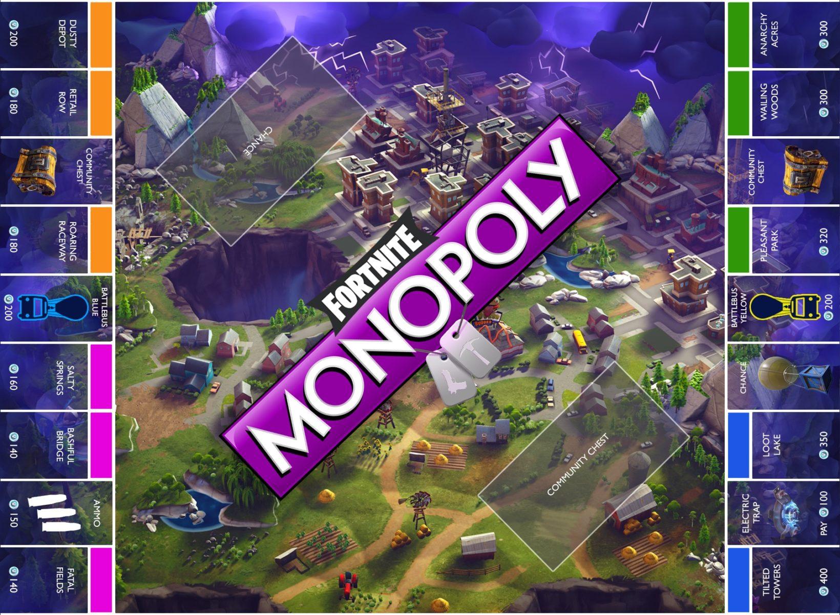 Monopoly Fornite il gioco da tavolo ispirato al capolavoro  Macitynetit